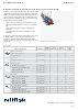 PDF formatında bilgi sayfası